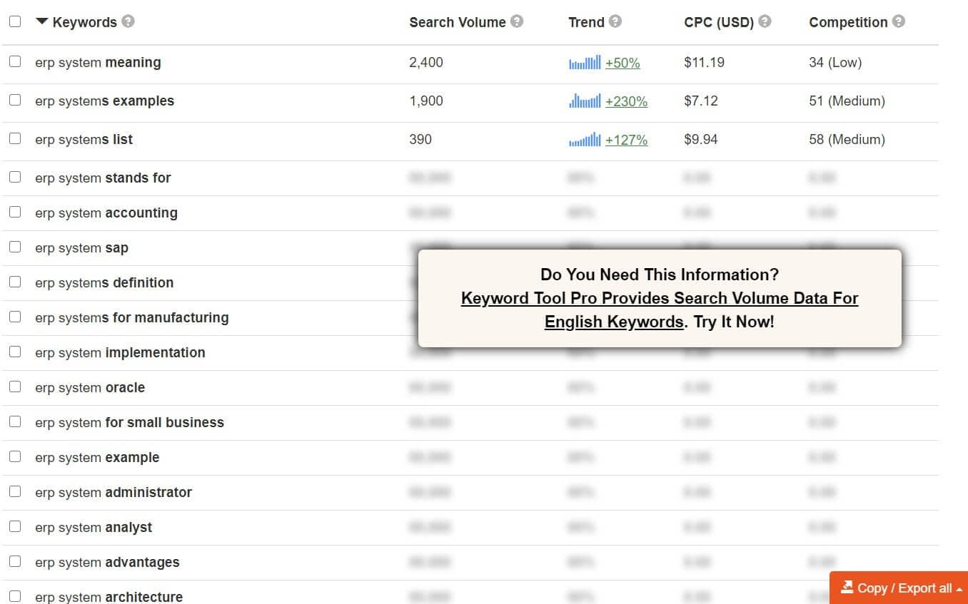 Use keyword tools to get more ideas for keywords you should create content about to strengthen your domain authority and show thought leadership.